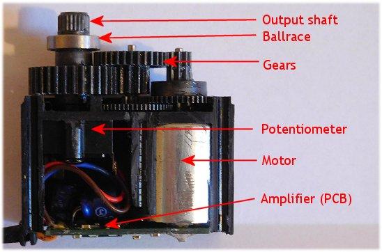 Servo motor, amplifier, potentiometer and gears