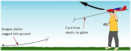 Bungee launching a glider