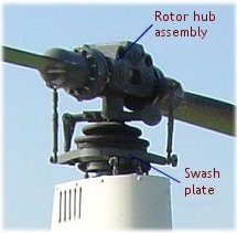 A simple helicopter rotor hub assembly