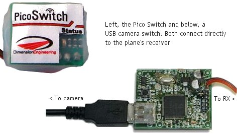 Pico Switch and URBI